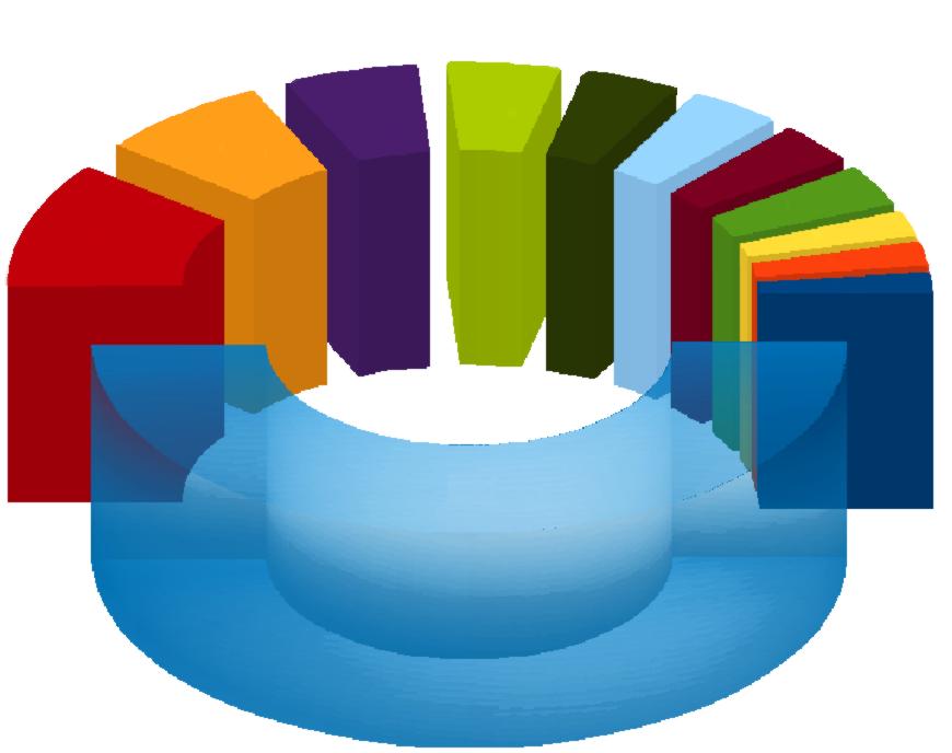 Grafika przedstawiająca wykres statystyczny